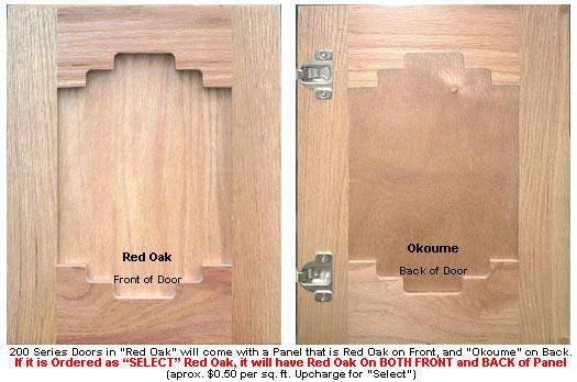 Types Of Back Doors : Door veneer types solid core flush shutter sc st
